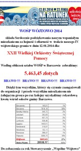 wosp_2014